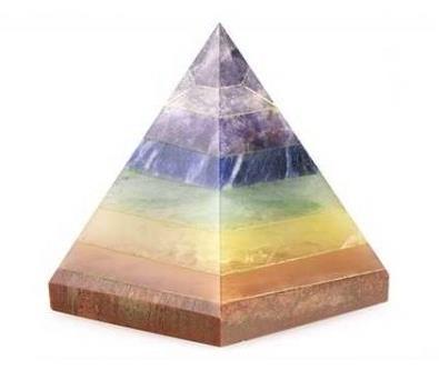 Piramide 7 Hemelen Gods