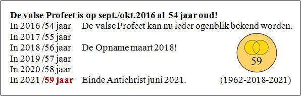 De valse Profeet 54 jaar oud