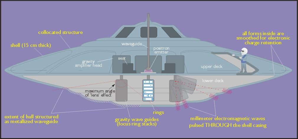 UFOs in the End Times – De Zonen Gods